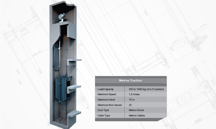 TRACTION MACHINE ROOM ELEVATORS